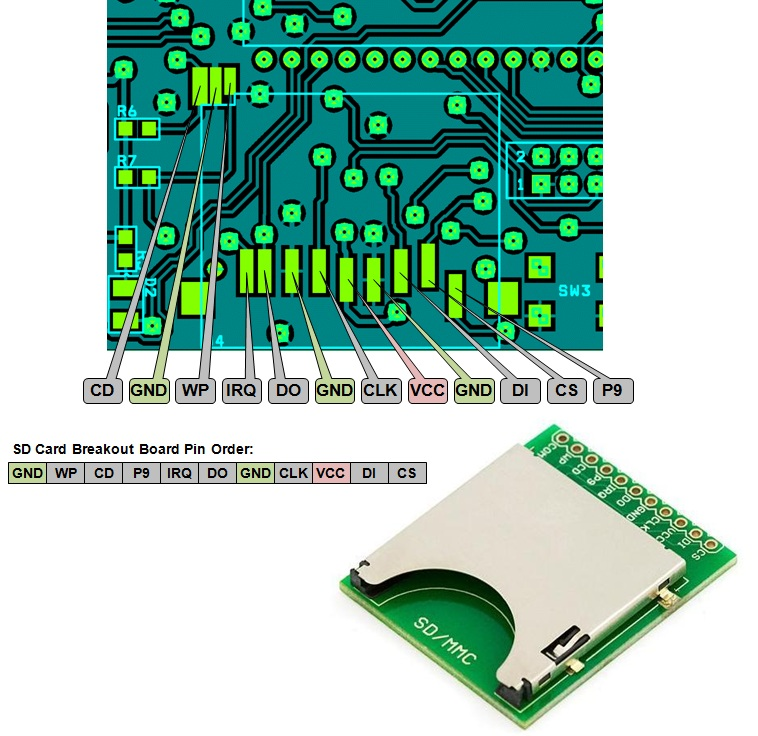 SD Card Break Out Board - HxC Floppy Drive Emulator